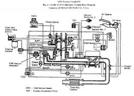 1989 toyota camry wiring diagram 1989 image wiring 2001 toyota camry electrical wiring diagram images toyota camry on 1989 toyota camry wiring diagram