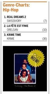 Real Dreams 2 Is 1 Hip Hop Album In Switzerland Dj