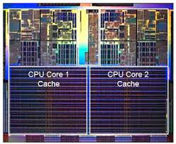 cpu - Where exactly L1, L2 and L3 Caches located in computer ...