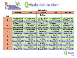 Bedtime Chart Printable Figure Out When Your Child Should Go To Bed With This