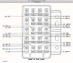 02 jeep wrangler fuse box diagram electrical drawing wiring diagram \u2022 2000 jeep tj fuse box diagram jeep wrangler fuse box diagram interior location patriot hood rh tilialinden com 2000 jeep wrangler fuse