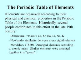 Periodic Properties of Elements SANTOSH CHEMISTRY DEPT. - ppt download
