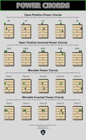 Movable Guitar Chords Chart Guitar Power Chords Chart In 2019 Power Chord Guitar