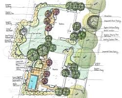 Small Picture below draw trees for landscape design 9 tree landscape plan