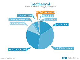 Perfect Geothermal Energy Pictures R Throughout Design Inspiration