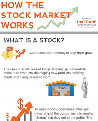 How The Stock Market Works An Infographic Addinfographic