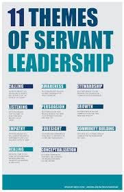 Servant Leadership Quotes 19 Best The Aspirations Institute 24 Themes Of Servant Leadership