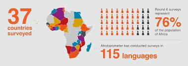 Countries Afrobarometer
