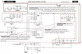 2002 dodge ram tail light wiring diagram images dodge durango xj8 fuse box diagram 2000 jaguar 2017 dodge ram