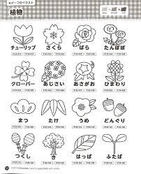 かわいい イラスト素材集 Cd Rom付き Gakken保育books 小貫 悟 本