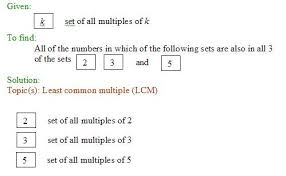 sat writing prompts online math learning sat essay prompts