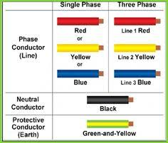 Electrical Wire Color Code Chart Pdf 238 Best Eassy Wiring Diagram Images In 2019 Diagram