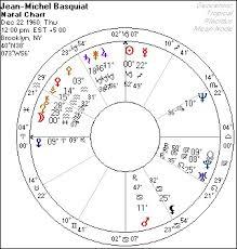 Basquiat Natal Chart Newsscope