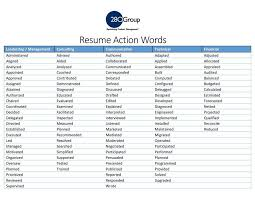 Keywords To Use In A Resume Ckum Ca