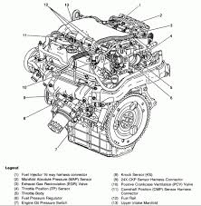 chevy 3 1 engine diagram quick start guide of wiring diagram • 2000 bu v6 engine diagram wiring diagram hub rh 15 1 wellnessurlaub 4you de 3 1 v6 engine diagram 2003 chevy impala wiring diagram