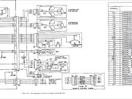 trane 4ttr outstanding rooftop wiring diagram image collection simple trane 4ttr4 review