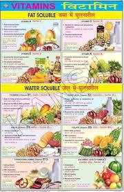 Nutrition Food Chart Vitamins For Food Nutrition Chart