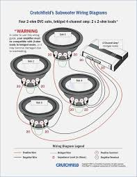 4 ohm dual voice coil wiring diagram best of 2 channel car amp 4 ohm dual voice coil wiring diagram new rockford fosgate dual voice coil wiring diagram wiring