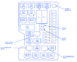 2009 isuzu npr fuse box diagram 2009 wiring diagrams online