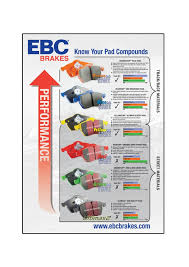 Know Your Ebc Brakes Compounds Performance Chart