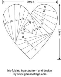 folding card template valentine card with iris folding