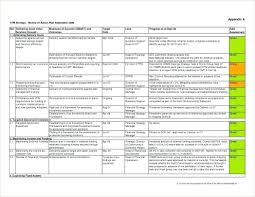work plan examples 004 20management plans project corrective action plan