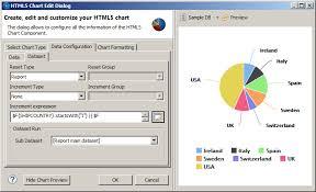 Jaspersoft Studio Pie Chart Example Example Of A Pie Chart Jaspersoft Community