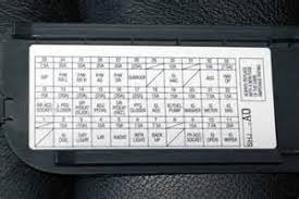 watch more like 2004 honda odyssey fuse panel honda accord fuse box diagram in addition 2005 honda odyssey fuse box