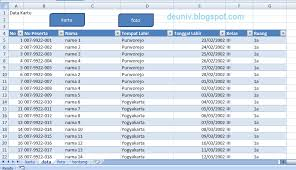 Atirta13.com adalah blog yang berbagi informasi download cara mendapatkan dollar dari aplikasi mintcoins pics, flashing hp, aplikasi dan administrasi guru yang mana file berikut ini adalah kumpulan dari berbagi sumber tentang aplikasi pembuatan kartu peserta ujian excel yang bisa bapak/ibu gunakan dan diunduh secara gratis. Aplikasi Kartu Peserta Tes Ujian Format Excel Deuniv