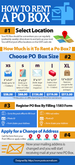 how to address a letter with a po box the ultimate guide to rent a po box