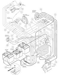 Wiring diagram for 48 volt club car golf cart ripping and precedent