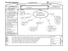 unit organizer routine template ppt understanding geometric terms their applications powerpoint
