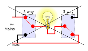 electrical how can i wire a single gang 3 way fan control and carter 3 way diagram by wtshymanski