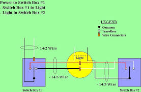 awitch with a 3 way dimmer wiring diagram awitch wiring diagrams how to install a dimmer switch with 3 wires at 3 Way Dimmer Wiring Diagram