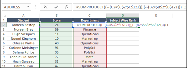 Rank Functions Excel Conditional Ranking In Excel Using Sumproduct Function Rankif