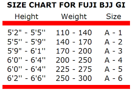 Fuji Gi Size Chart Fuji Gi Size Chart Luxury 24 Awesome Judo Gi Size Chart