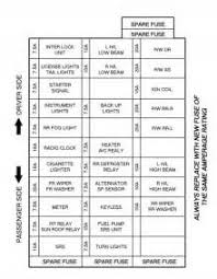similiar 99 honda civic hx fuse layouts keywords 1996 honda civic fuse box diagram image wiring diagram engine