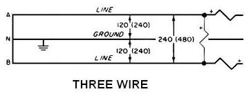480v Gfci Wire Diagram Electrical GFCI Outlet Wiring Diagram