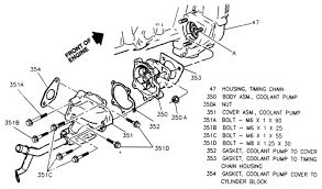 2002 acura rsx type s 2 0l mfi dohc vtec 4cyl repair guides exploded view of the water pump mounting 2 4l engine