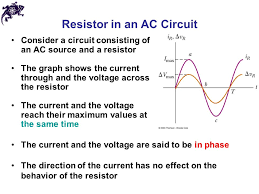 alternating current circuit. resistor in an ac circuit alternating current c