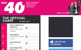 Top 40 Australia