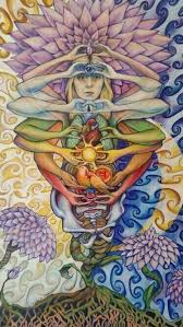 astral works the astral gateway a brief overview astral projection amino