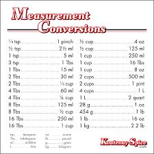Liquid Measurement Conversion Online Charts Collection