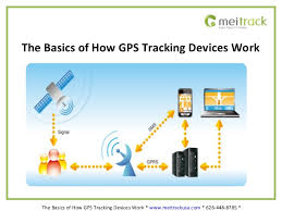 How Gps Works The Basics Of How Gps Tracking Devices Work