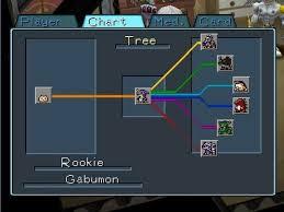 Digimon World 1 Digivolve Chart Re Complete Digivolution Guide Page 5 Digimon World
