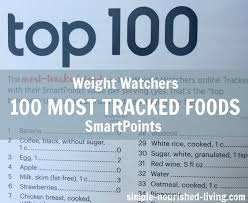 Weight Watchers Chart Of Food Points Weight Watchers Top 100 Most Tracked Foods Smart Points