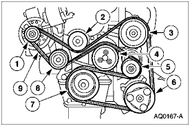 ford zx2 belt routing diagram house wiring diagram symbols \u2022 Explorer Sport Trac 2005 Ford FX4 at Wiring Schematic For 2001 Ford Escort Zx2
