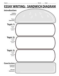 best images about teach language arts sandwich writing template essay writing sandwich diagram pdf