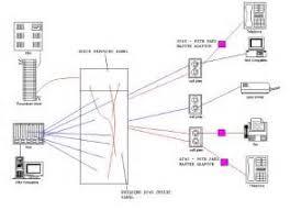 phone wiring diagram rj images rj45 cat5 phone wiring diagram rj45 wiring diagram and