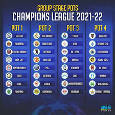 The draw for the 2021/2022 champions league group stage will take place in istanbul on thursday 26 august at 5pm bst. Fxqtpcc4u738qm